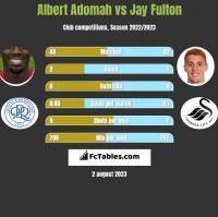 Albert Adomah vs Jay Fulton h2h player stats