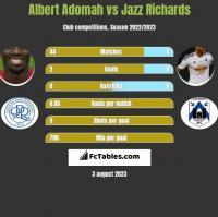 Albert Adomah vs Jazz Richards h2h player stats