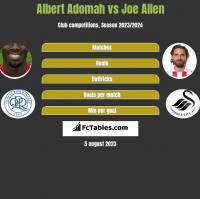 Albert Adomah vs Joe Allen h2h player stats