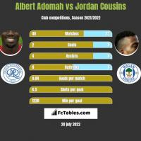 Albert Adomah vs Jordan Cousins h2h player stats