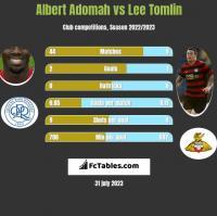Albert Adomah vs Lee Tomlin h2h player stats