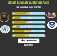 Albert Adomah vs Marlon Pack h2h player stats