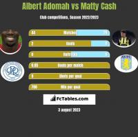 Albert Adomah vs Matty Cash h2h player stats