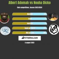 Albert Adomah vs Nouha Dicko h2h player stats