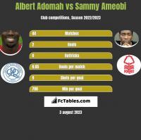 Albert Adomah vs Sammy Ameobi h2h player stats