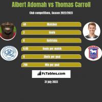 Albert Adomah vs Thomas Carroll h2h player stats