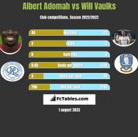 Albert Adomah vs Will Vaulks h2h player stats