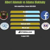 Albert Adomah vs Adama Diakhaby h2h player stats
