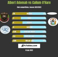 Albert Adomah vs Callum O'Hare h2h player stats