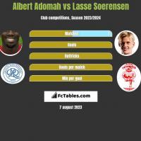 Albert Adomah vs Lasse Soerensen h2h player stats