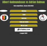 Albert Gudmundsson vs Adrian Dalmau h2h player stats