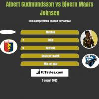 Albert Gudmundsson vs Bjoern Maars Johnsen h2h player stats