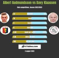 Albert Gudmundsson vs Davy Klaassen h2h player stats