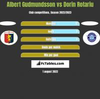 Albert Gudmundsson vs Dorin Rotariu h2h player stats