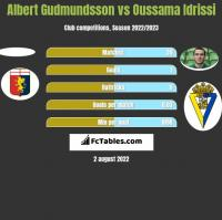 Albert Gudmundsson vs Oussama Idrissi h2h player stats