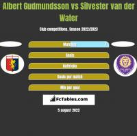 Albert Gudmundsson vs Silvester van der Water h2h player stats