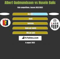 Albert Gudmundsson vs Husein Balic h2h player stats