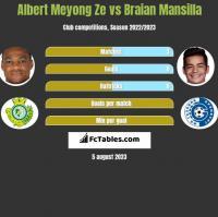 Albert Meyong Ze vs Braian Mansilla h2h player stats