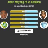 Albert Meyong Ze vs Denilson h2h player stats