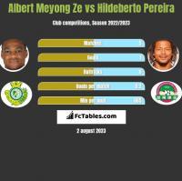 Albert Meyong Ze vs Hildeberto Pereira h2h player stats