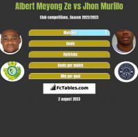 Albert Meyong Ze vs Jhon Murillo h2h player stats