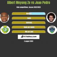 Albert Meyong Ze vs Joao Pedro h2h player stats