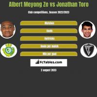 Albert Meyong Ze vs Jonathan Toro h2h player stats