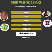 Albert Meyong Ze vs Lica h2h player stats