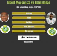 Albert Meyong Ze vs Nabil Ghilas h2h player stats