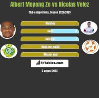 Albert Meyong Ze vs Nicolas Velez h2h player stats