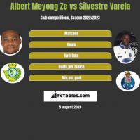 Albert Meyong Ze vs Silvestre Varela h2h player stats
