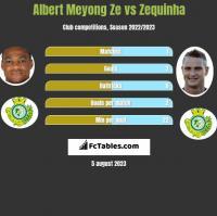Albert Meyong Ze vs Zequinha h2h player stats