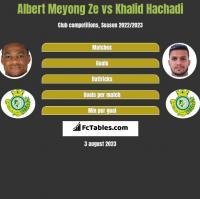 Albert Meyong Ze vs Khalid Hachadi h2h player stats
