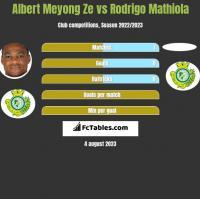 Albert Meyong Ze vs Rodrigo Mathiola h2h player stats