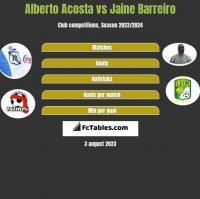 Alberto Acosta vs Jaine Barreiro h2h player stats