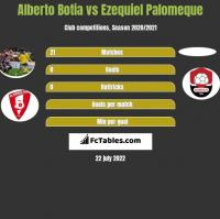 Alberto Botia vs Ezequiel Palomeque h2h player stats