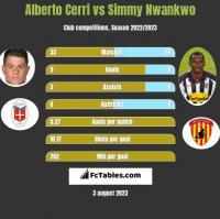 Alberto Cerri vs Simmy Nwankwo h2h player stats