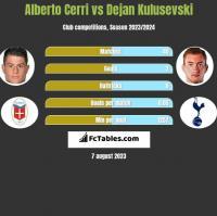 Alberto Cerri vs Dejan Kulusevski h2h player stats