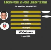 Alberto Cerri vs Jean Lambert Evans h2h player stats