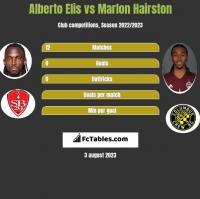 Alberto Elis vs Marlon Hairston h2h player stats