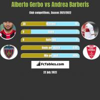 Alberto Gerbo vs Andrea Barberis h2h player stats