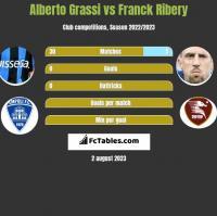 Alberto Grassi vs Franck Ribery h2h player stats