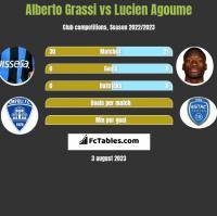 Alberto Grassi vs Lucien Agoume h2h player stats