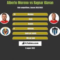 Alberto Moreno vs Ragnar Klavan h2h player stats