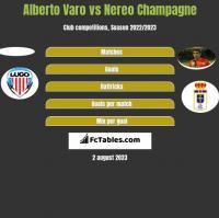 Alberto Varo vs Nereo Champagne h2h player stats