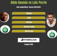 Albin Ebondo vs Loic Perrin h2h player stats