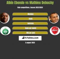 Albin Ebondo vs Mathieu Debuchy h2h player stats