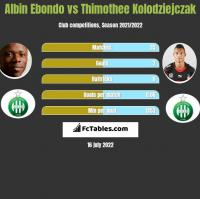 Albin Ebondo vs Thimothee Kolodziejczak h2h player stats