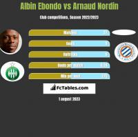 Albin Ebondo vs Arnaud Nordin h2h player stats