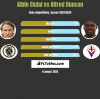 Albin Ekdal vs Alfred Duncan h2h player stats